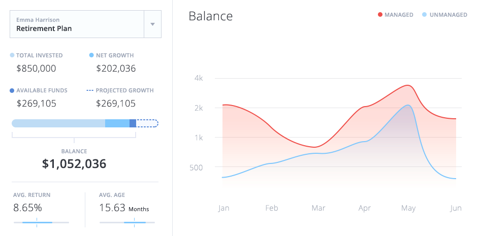 dashboard-balance-advisor