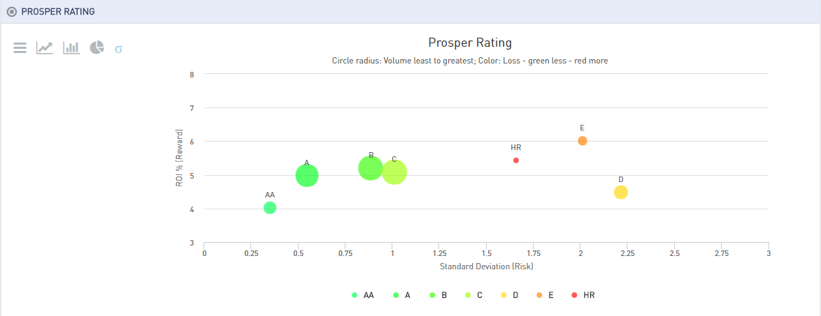 prosper_rating_efficient_frontier_chart_model_update